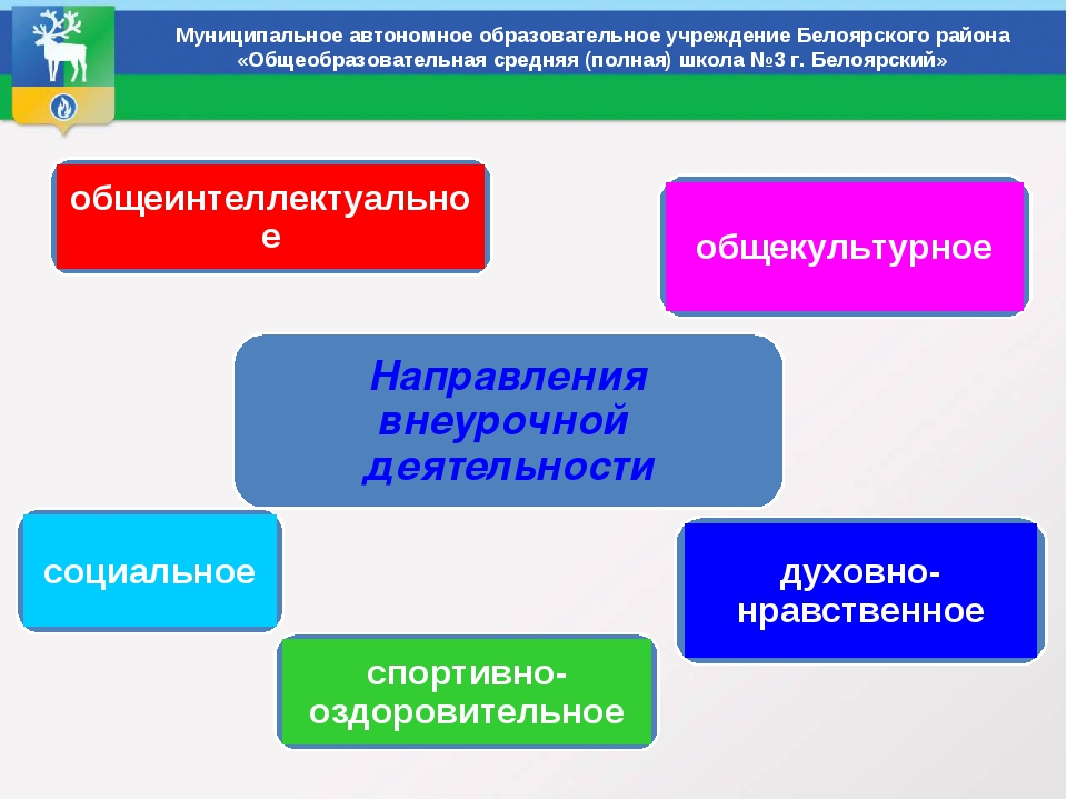 Муниципальное автономное образовательное учреждение Белоярского района «Обще...