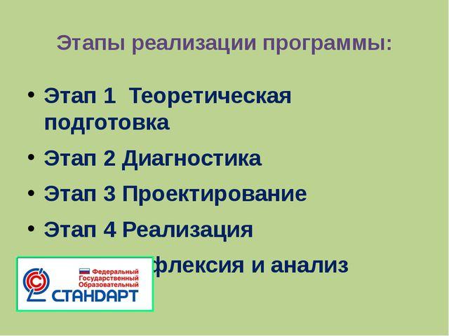 Этапы реализации программы: Этап 1 Теоретическая подготовка Этап 2 Диагностик...