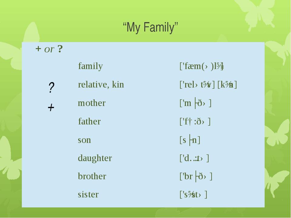 """My Family"" +or?    family ['fæm(ə)lɪ] ? relative, kin ['relətɪv] [kɪn] ..."