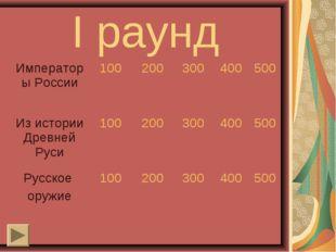 I раунд Императоры России100200300400500 Из истории Древней Руси100200