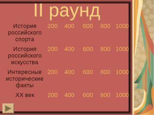 II раунд История российского спорта2004006008001000 История российского