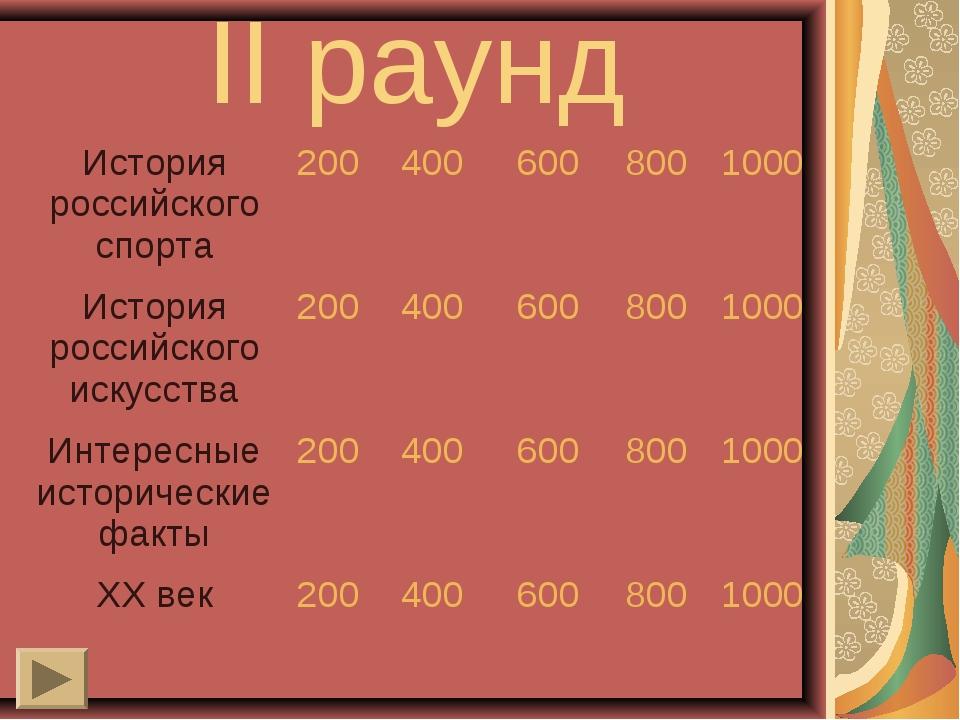 II раунд История российского спорта2004006008001000 История российского...
