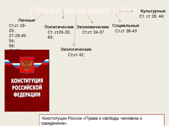 Права человека в РФ Личные Ст.ст 19-25; 27-29;45-54; 59; 60-63; Политические...