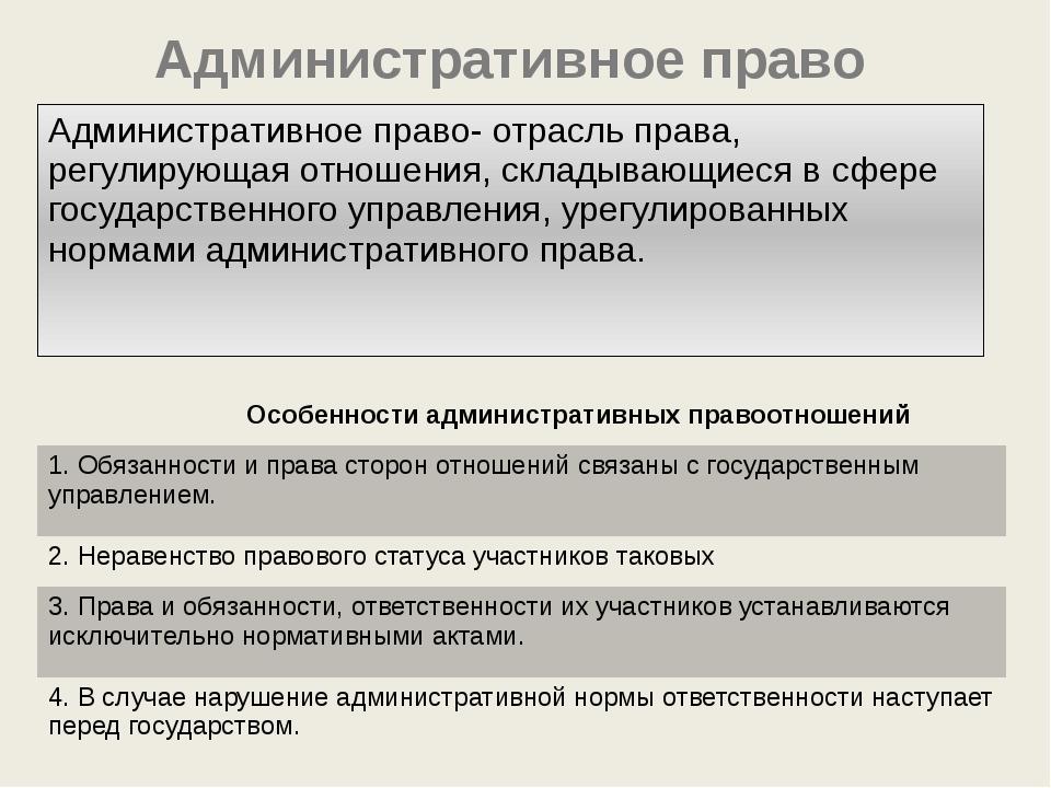 Административное право Административное право- отрасль права, регулирующая от...