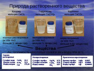 Природа растворенного вещества Вещества хорошо растворимые (в 100г H2O больше
