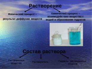 Растворение Физический процесс – результат диффузии веществ Химический процес