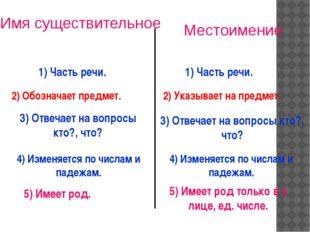 1) Часть речи. 1) Часть речи. 2) Обозначает предмет. 2) Указывает на предмет