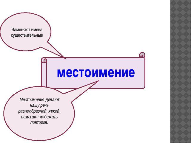 местоимение Заменяют имена существительные Местоимения делают нашу речь разн...