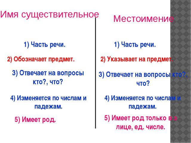 1) Часть речи. 1) Часть речи. 2) Обозначает предмет. 2) Указывает на предмет...