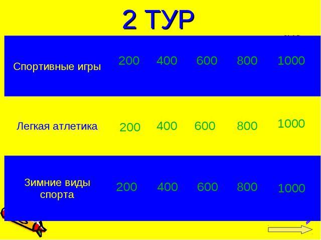 200 400 600 800 1000 200 400 600 800 1000 200 400 600 800 1000 2 ТУР Спортив...
