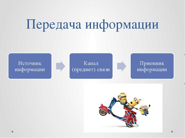 Вставьте нужные слова в фразу: а) Источником информации могут быть _________...