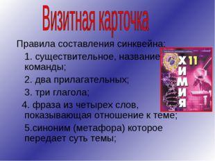 Правила составления синквейна: 1. существительное, название команды; 2. два п