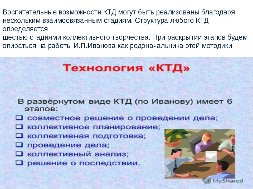 Воспитательные возможности КТД могут быть реализованы благодаря нескольким вз...
