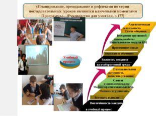 «Планирование, преподавание и рефлексия по серии последовательных уроков явля
