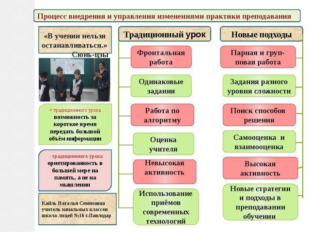 Фронтальная работа Одинаковые задания Работа по алгоритму Оценка учителя Испо...