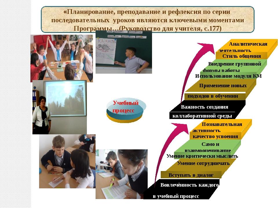 «Планирование, преподавание и рефлексия по серии последовательных уроков явля...