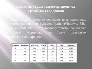 Десятичные коды некоторых символов в различных кодировках В настоящее время