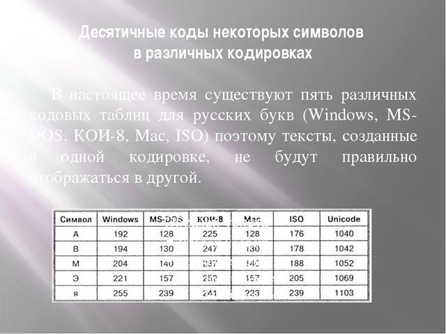 Десятичные коды некоторых символов в различных кодировках В настоящее время...