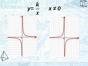 y= x ≠ 0