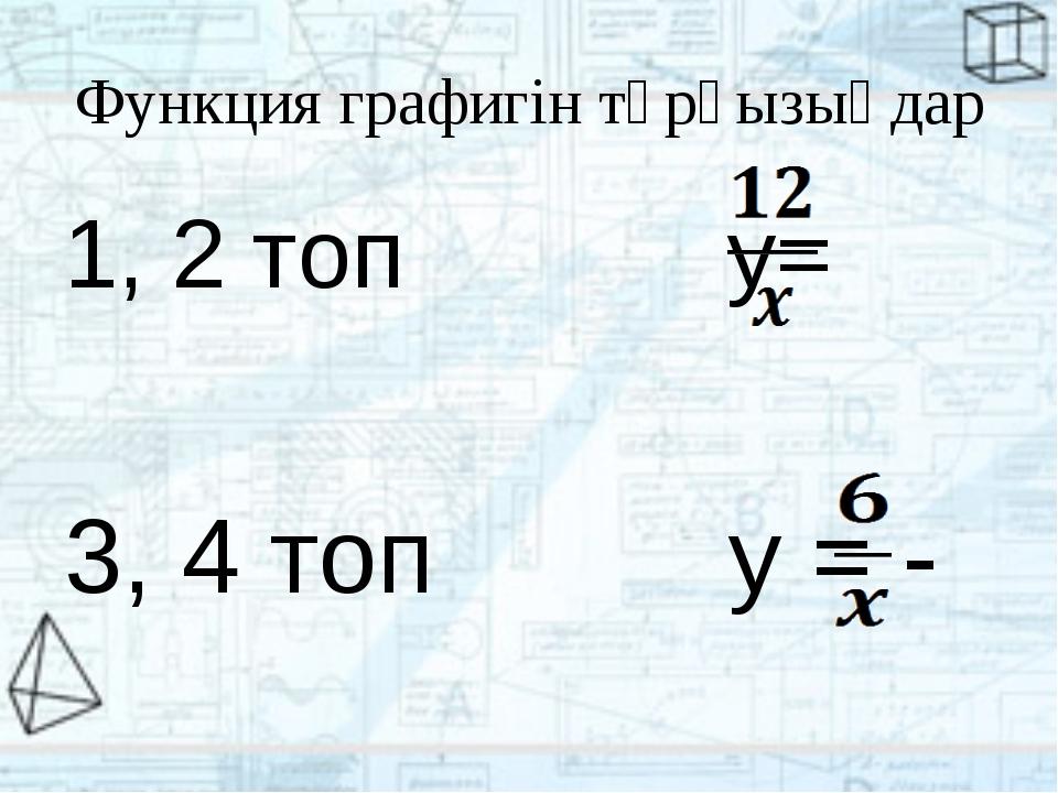 Функция графигін тұрғызыңдар 1, 2 топ y= 3, 4 топ y = -