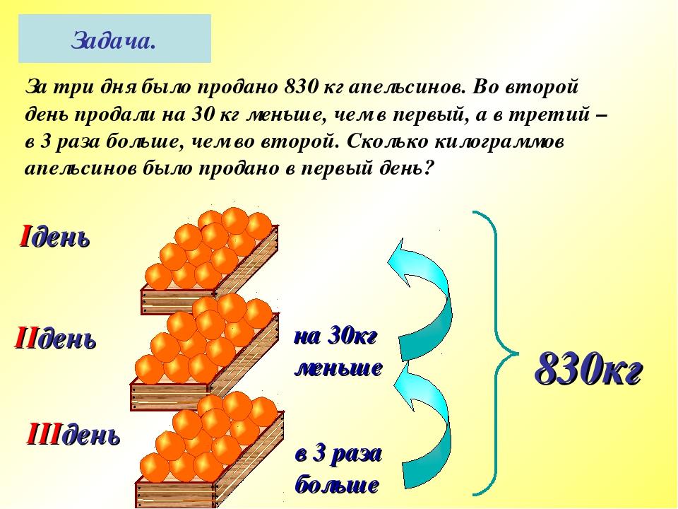 Задача. За три дня было продано 830 кг апельсинов. Во второй день продали на...