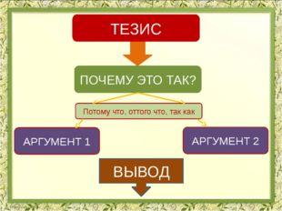 АРГУМЕНТ 1 ТЕЗИС ПОЧЕМУ ЭТО ТАК? Потому что, оттого что, так как АРГУМЕНТ 2 В