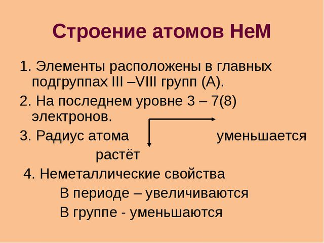 Строение атомов НеМ 1. Элементы расположены в главных подгруппах III –VIII гр...
