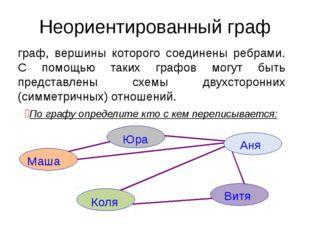 Неориентированный граф граф, вершины которого соединены ребрами. С помощью та