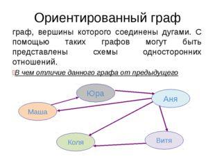 Ориентированный граф граф, вершины которого соединены дугами. С помощью таких