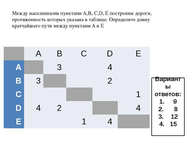 Между населенными пунктами A,B, C,D, Е построены дороги, протяженность котор...