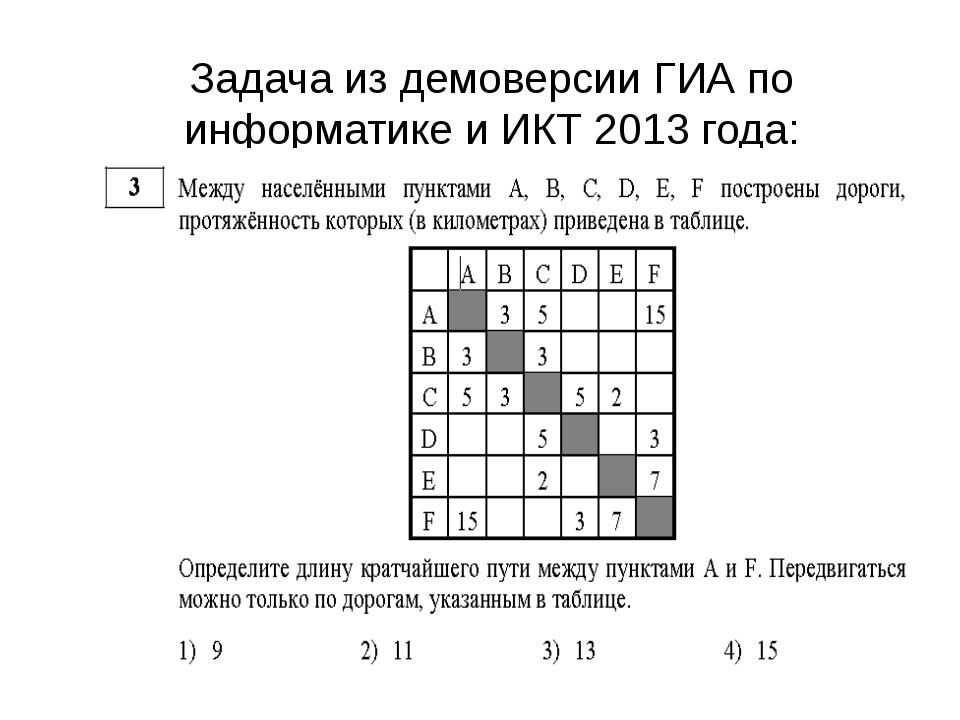 Задача из демоверсии ГИА по информатике и ИКТ 2013 года: