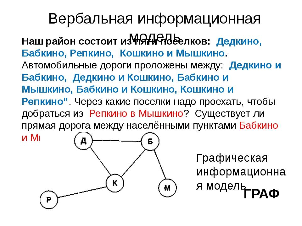 Наш район состоит из пяти поселков: Дедкино, Бабкино, Репкино, Кошкино и Мышк...