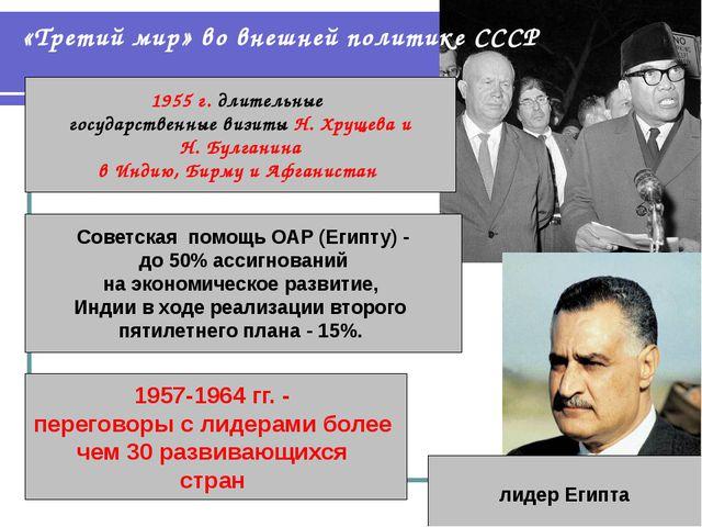 «Третий мир» во внешней политике СССР 1955 г. длительные государственные визи...
