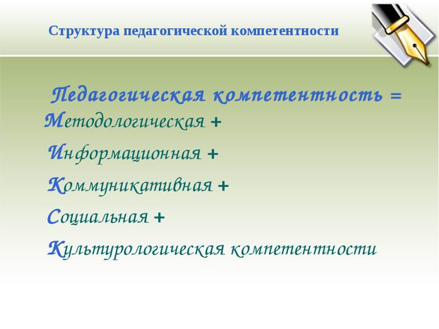 Педагогическая компетентность = Методологическая + Информационная + Коммуник...