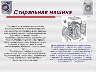 Стиральная машина Основные компоненты автоматической стиральной машины 1 — в