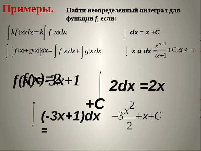 Примеры. Найти неопределенный интеграл для функции f, если: f(x)=2 f(x)=-3x+1...