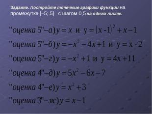 Задание. Постройте точечные графики функции на промежутке [–5; 5] с шагом 0,5