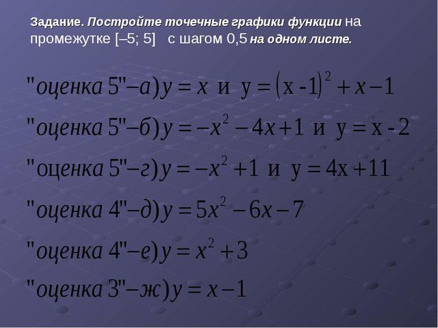 Задание. Постройте точечные графики функции на промежутке [–5; 5] с шагом 0,5...