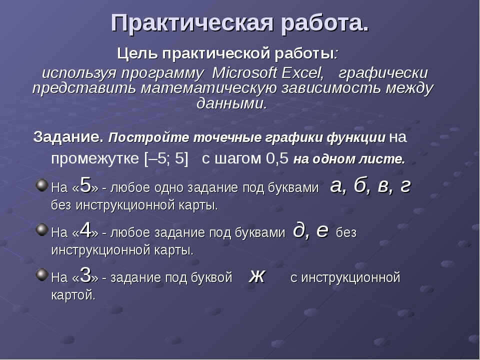 Практическая работа. Цель практической работы: используя программу Microsoft...