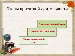 Этапы проектной деятельности: Подготовительный этап Технологический этап Закл