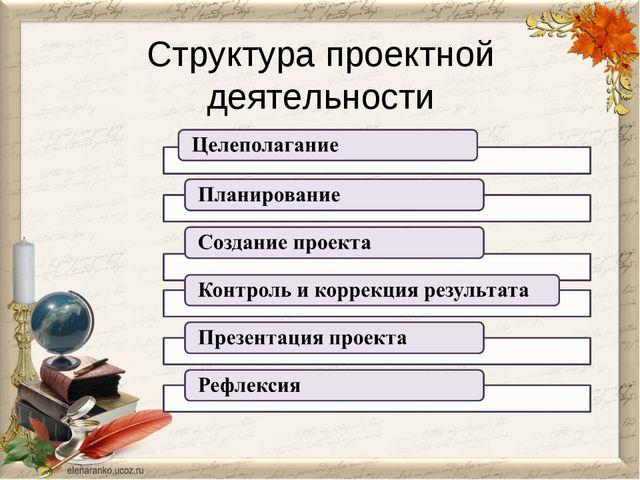Структура проектной деятельности