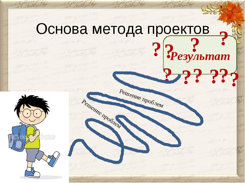 Основа метода проектов Результат ? ? ? ? ? ? ? ? ? ? Решение проблем