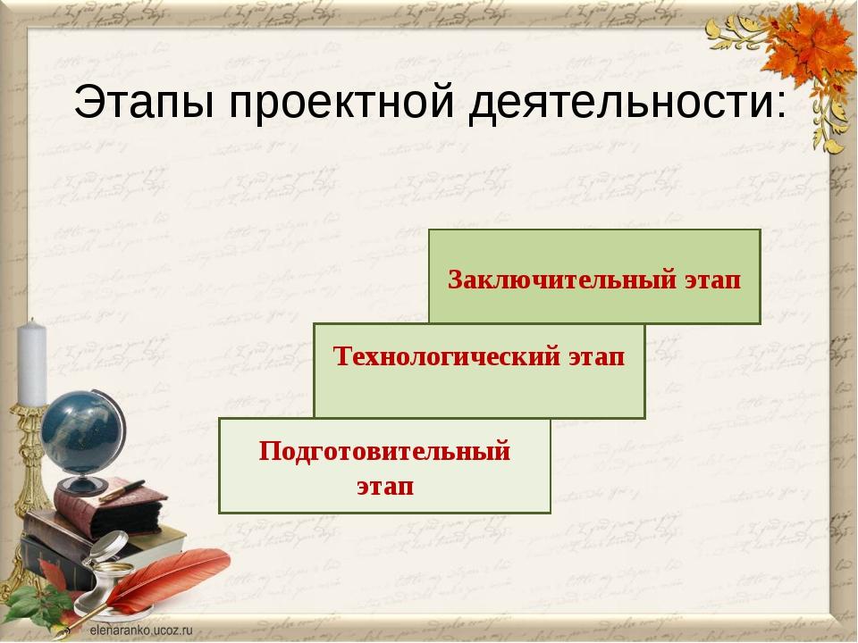 Этапы проектной деятельности: Подготовительный этап Технологический этап Закл...