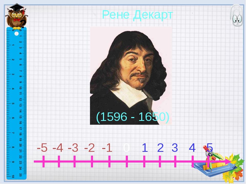(1596 - 1650) Рене Декарт 0 1 2 3 4 5 -1 -2 -3 -4 -5 ?