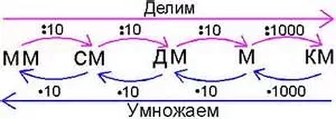 https://im1-tub-ru.yandex.net/i?id=94d7a7881b4f5fd49b7347c62d821d14&n=33&h=190&w=480