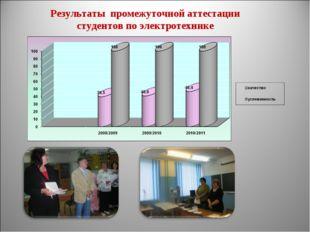 Результаты промежуточной аттестации студентов по электротехнике