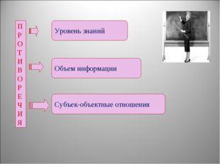 Уровень знаний Объем информации Субъек-объектные отношения П Р О Т И В О Р Е