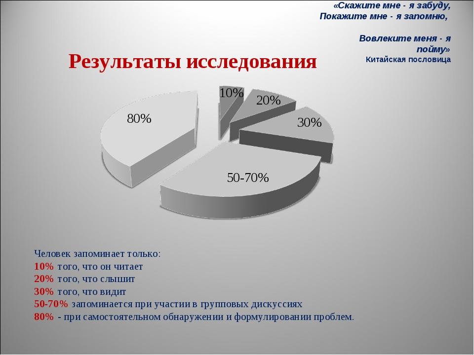 Результаты исследования 80% 10% 20% 30% 50-70% Человек запоминает только: 10%...