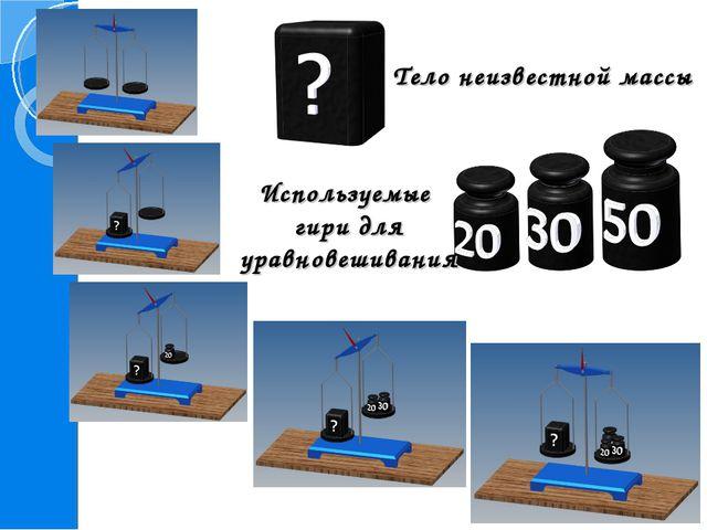 Тело неизвестной массы Используемые гири для уравновешивания