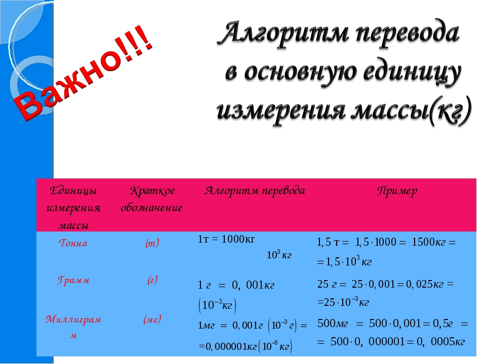 Единицы измерения массыКраткое обозначениеАлгоритм переводаПример Тонна (...